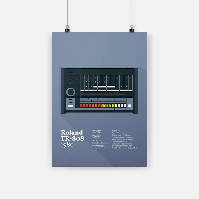 Synthesizer in life the roland tr 808 1980 poster 4