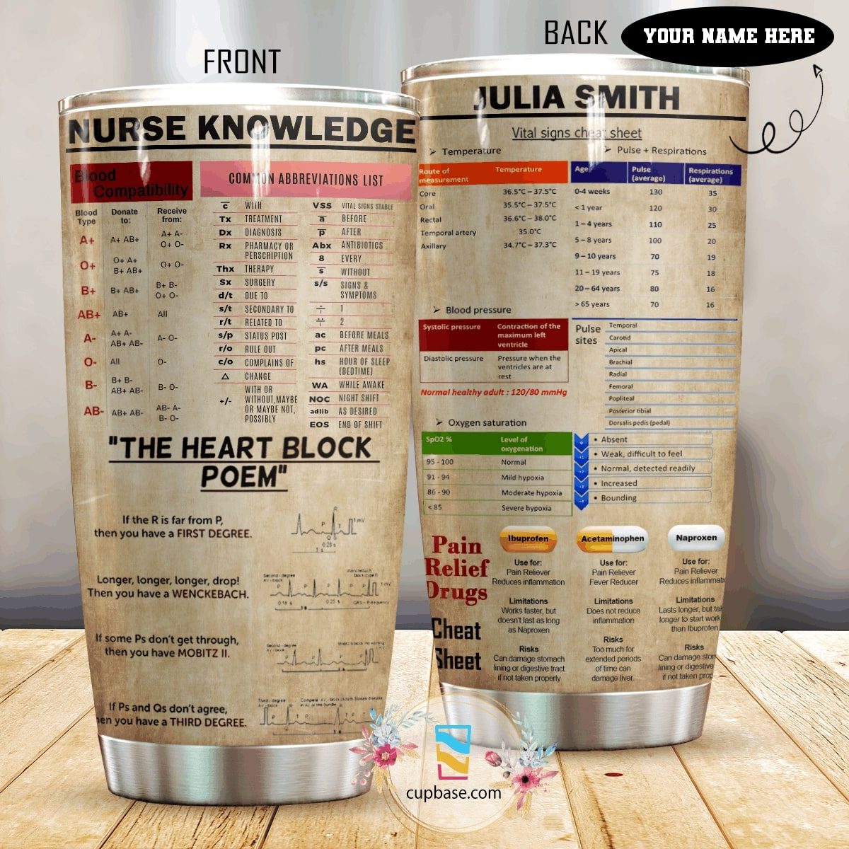 Personalized nurse knowledge full over printed tumbler 1