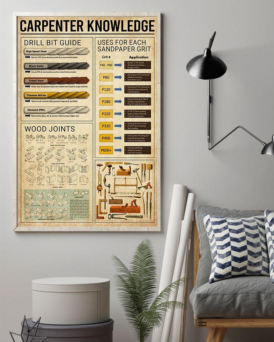 carpenter knowledge vintage poster 2