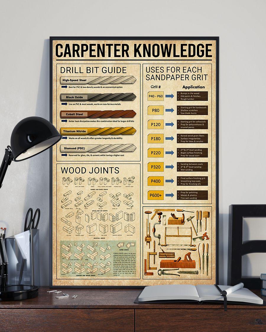 carpenter knowledge vintage poster 4