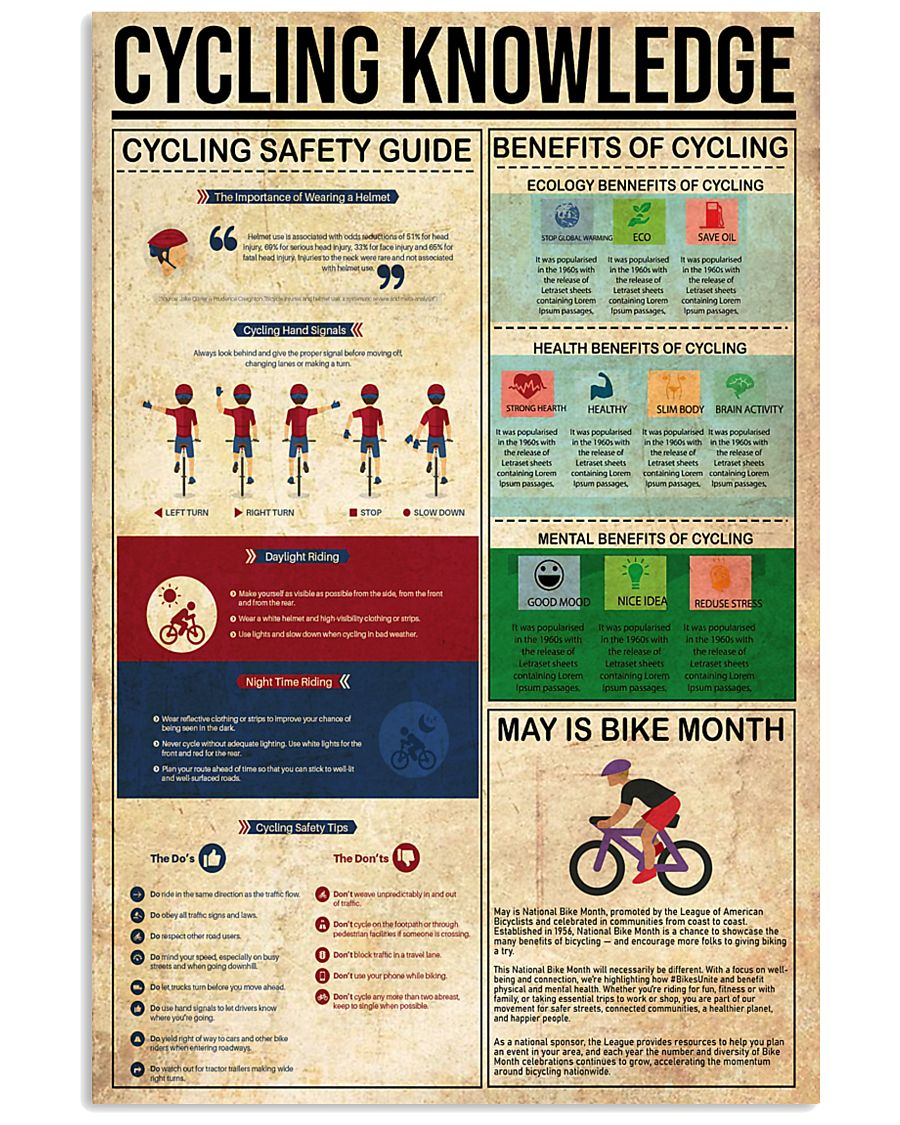 cycling knowledge vintage poster 1