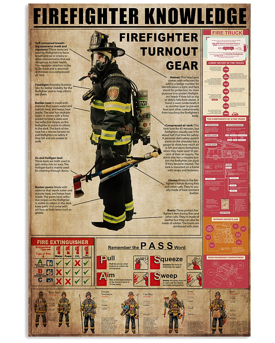 firefighter turnout gear firefighter knowledge vintage poster 1