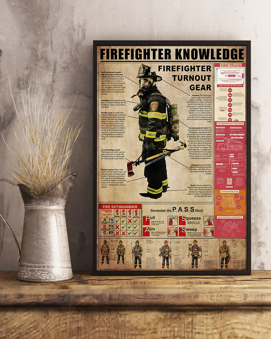 firefighter turnout gear firefighter knowledge vintage poster 3