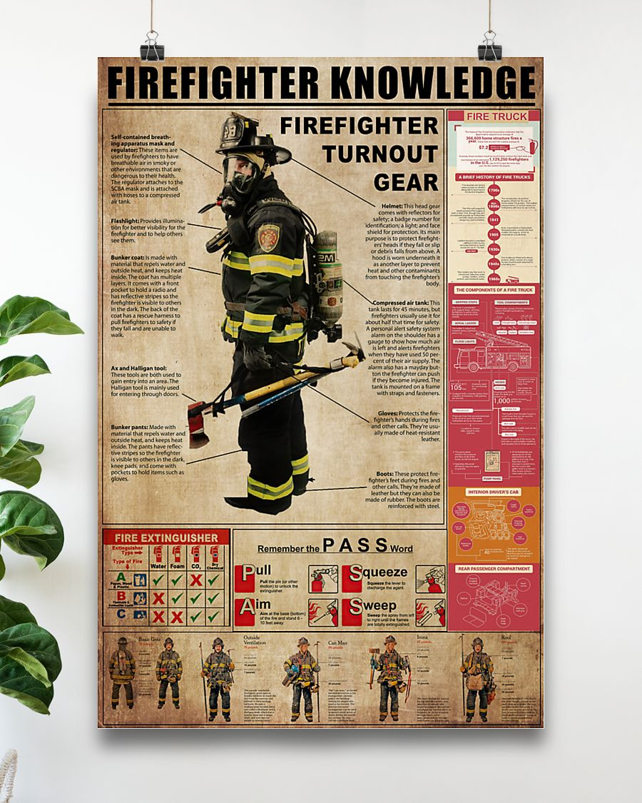 firefighter turnout gear firefighter knowledge vintage poster 4
