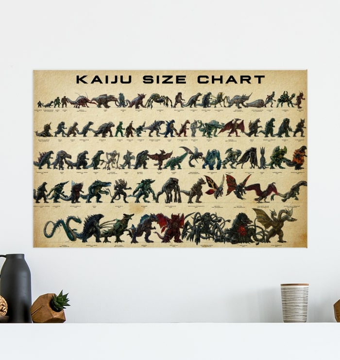 kaiju size chart vintage poster 3