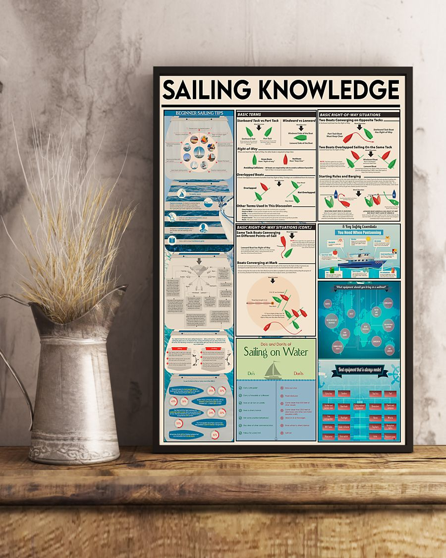sailor sailing knowledge vintage poster 4