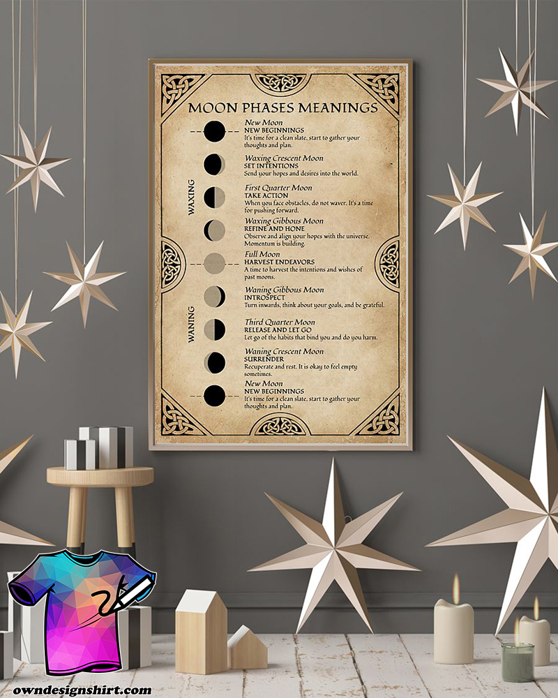 Moon phases meanings poster